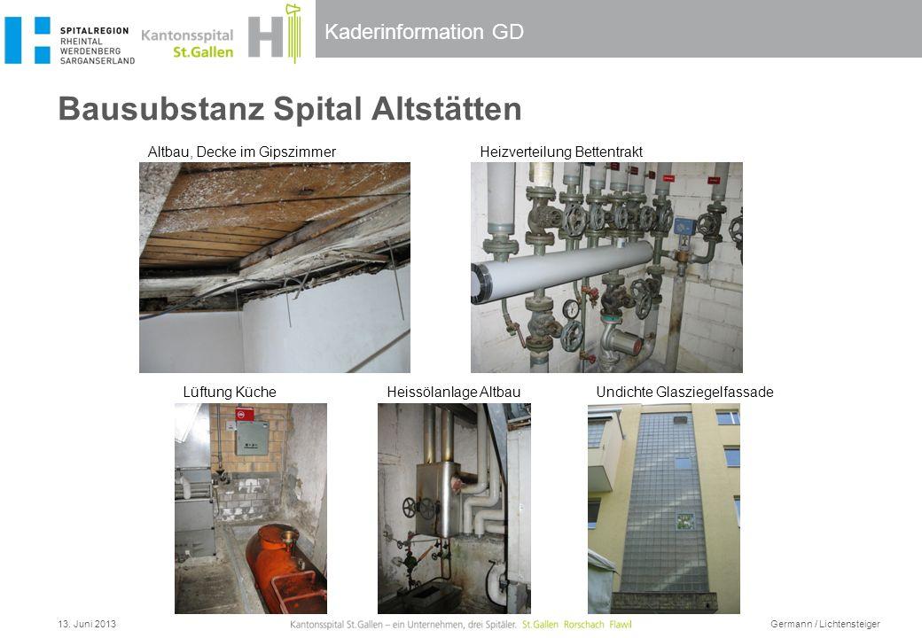 Bausubstanz Spital Altstätten