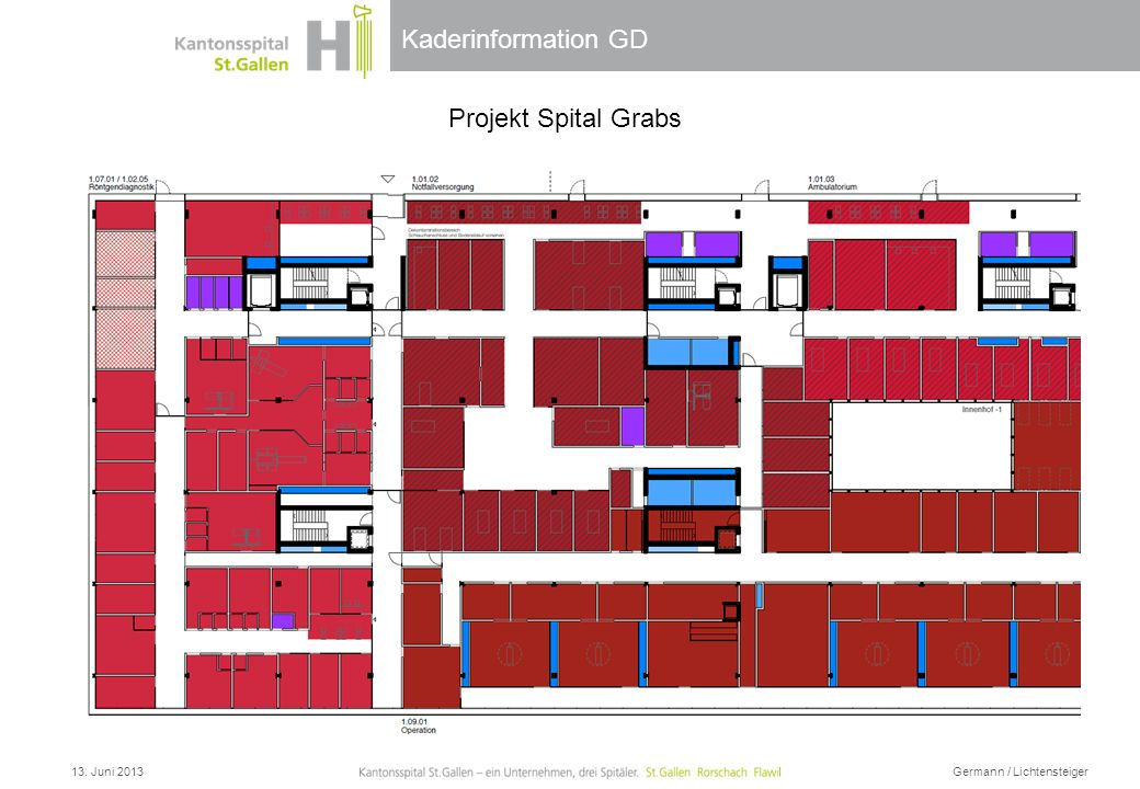 Projekt Spital Grabs 13. Juni 2013 Germann / Lichtensteiger