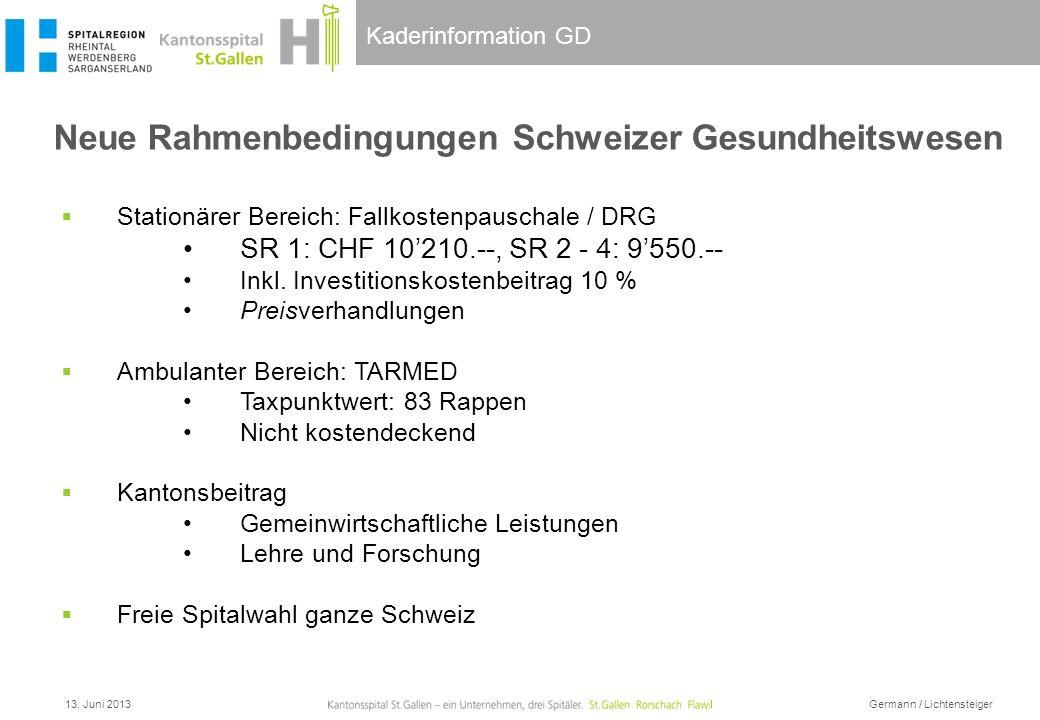 Neue Rahmenbedingungen Schweizer Gesundheitswesen