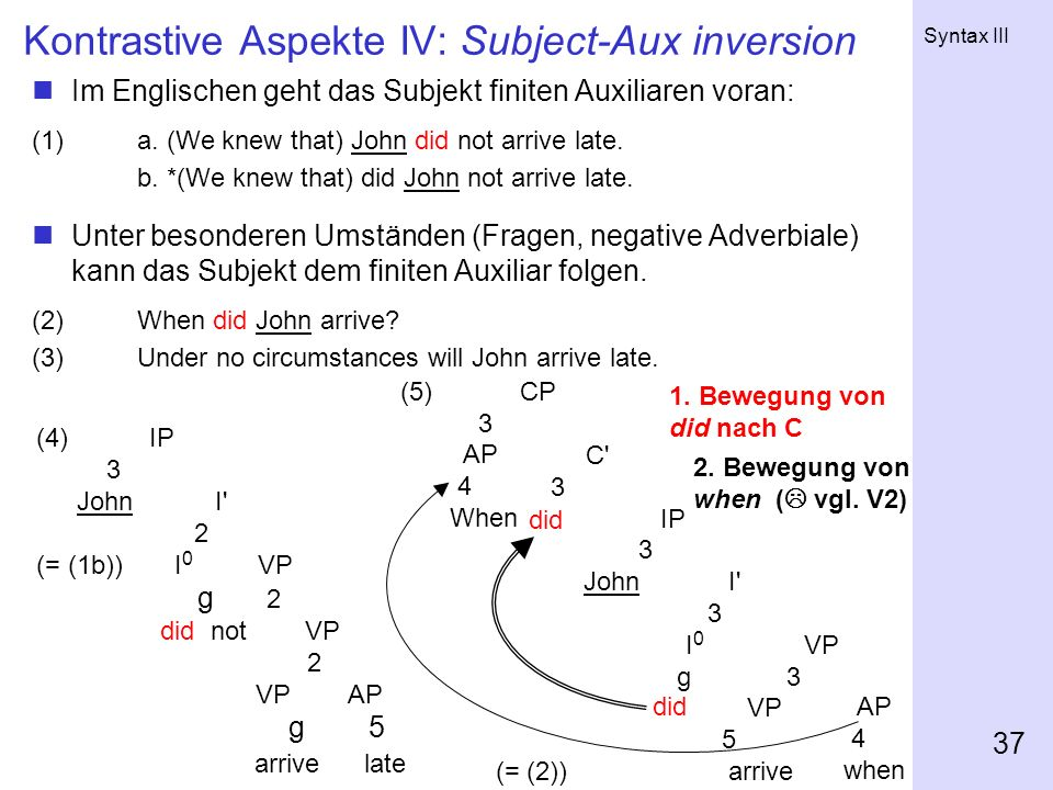 Kontrastive Aspekte IV: Subject-Aux inversion