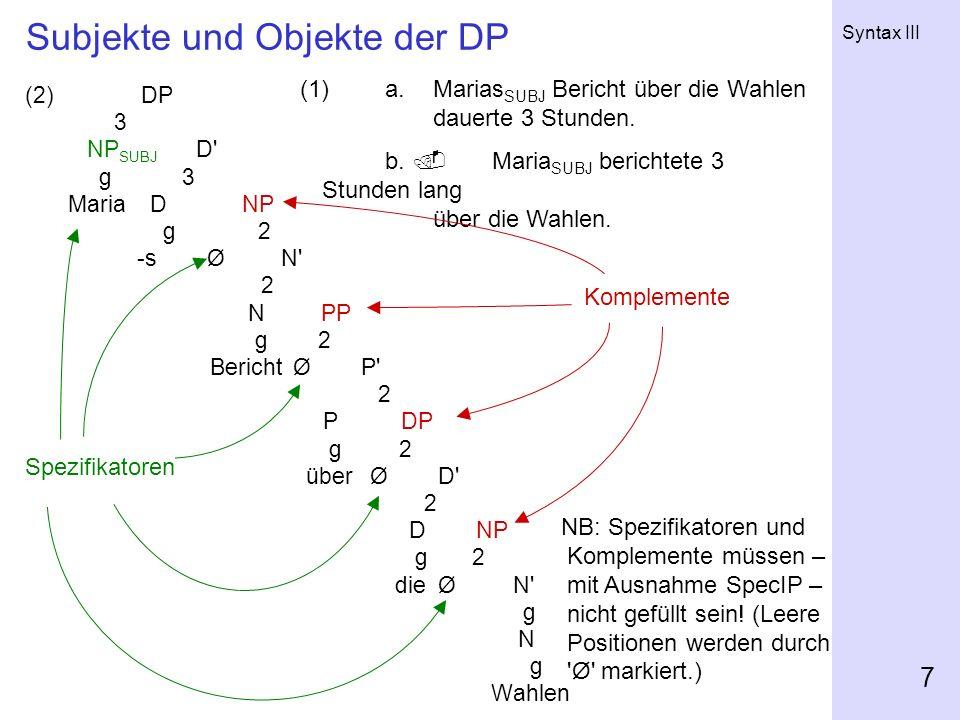 Subjekte und Objekte der DP