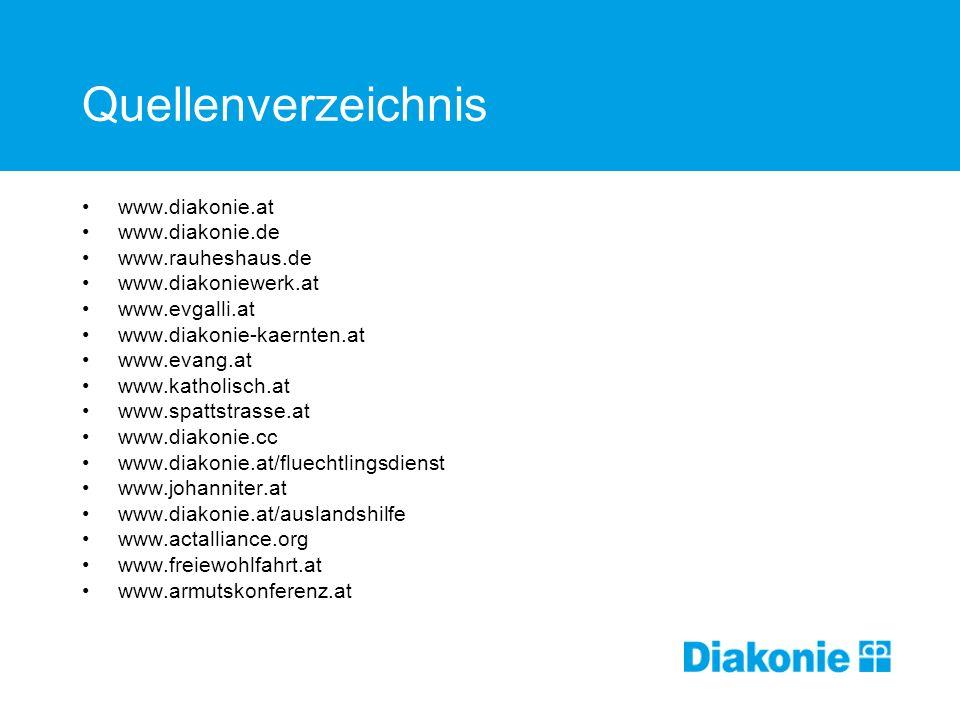 Quellenverzeichnis www.diakonie.at www.diakonie.de www.rauheshaus.de
