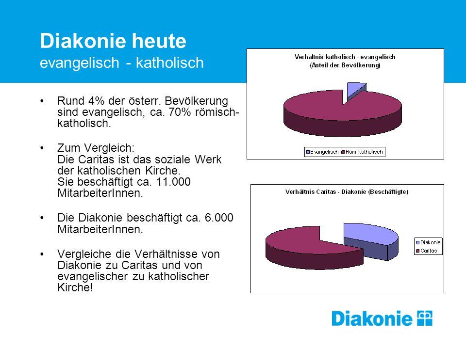 Diakonie heute evangelisch - katholisch