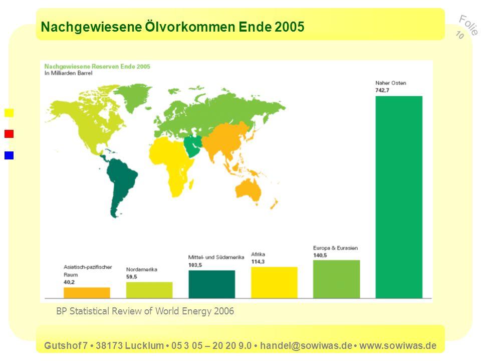 Nachgewiesene Ölvorkommen Ende 2005