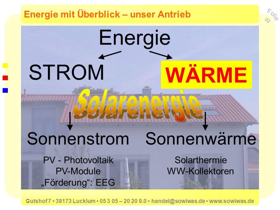 Energie STROM WÄRME WÄRME Sonnenstrom Sonnenwärme Solarenergie