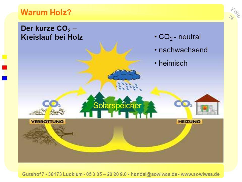 Warum Holz Solarspeicher Der kurze CO2 – Kreislauf bei Holz