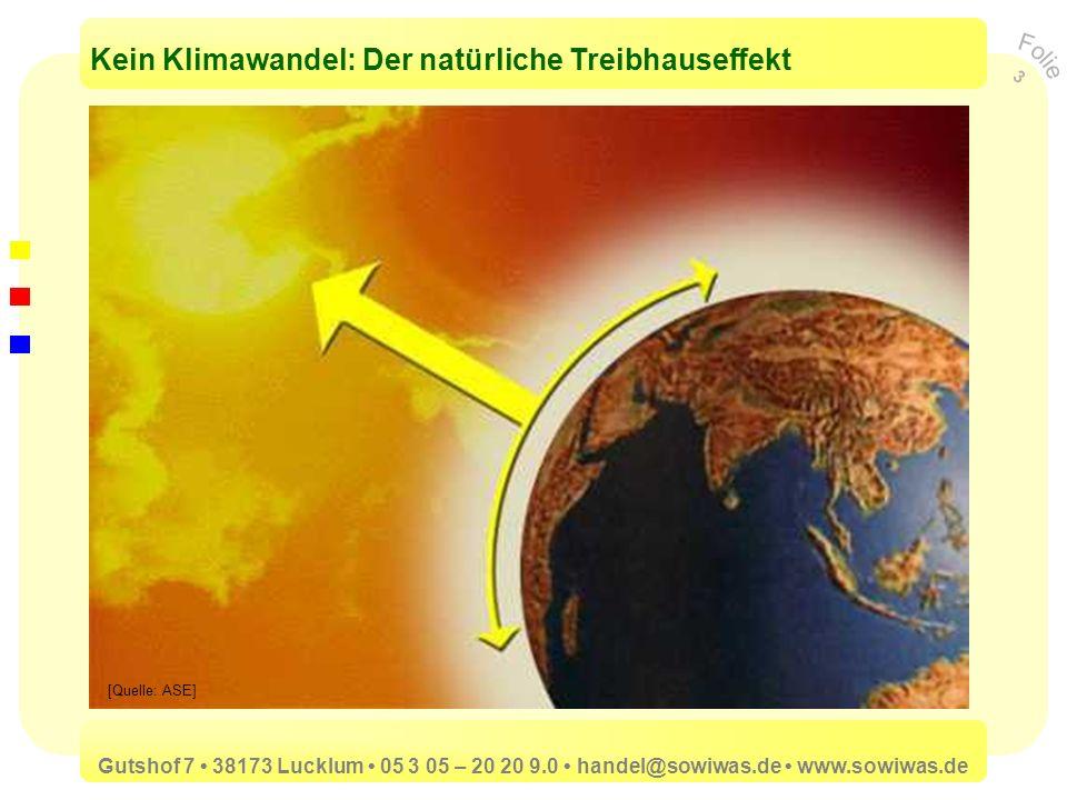 Kein Klimawandel: Der natürliche Treibhauseffekt