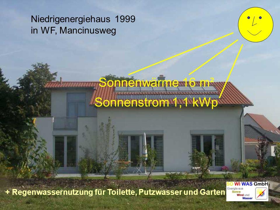 Sonnenwärme 16 m² Sonnenstrom 1,1 kWp