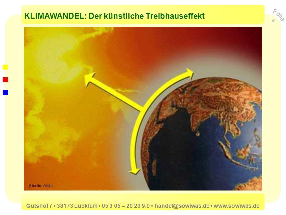 KLIMAWANDEL: Der künstliche Treibhauseffekt
