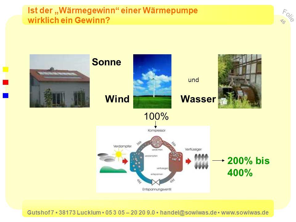 Sonne Wind Wasser 100% 200% bis 400%