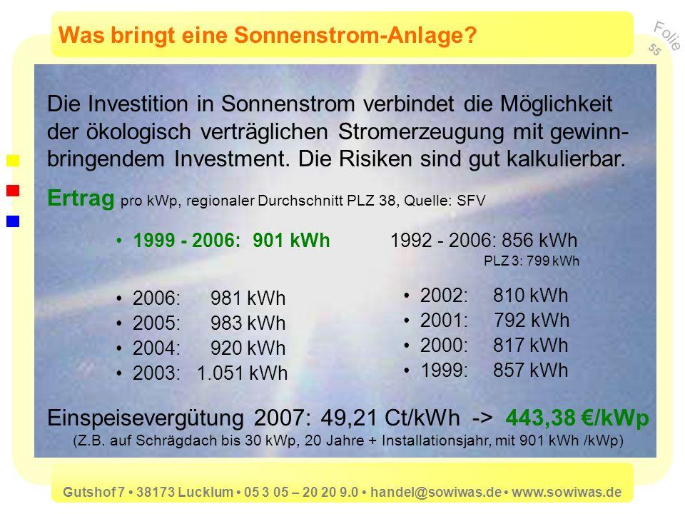 Einspeisevergütung 2007: 49,21 Ct/kWh -> 443,38 €/kWp