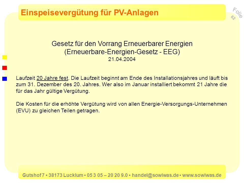 Einspeisevergütung für PV-Anlagen