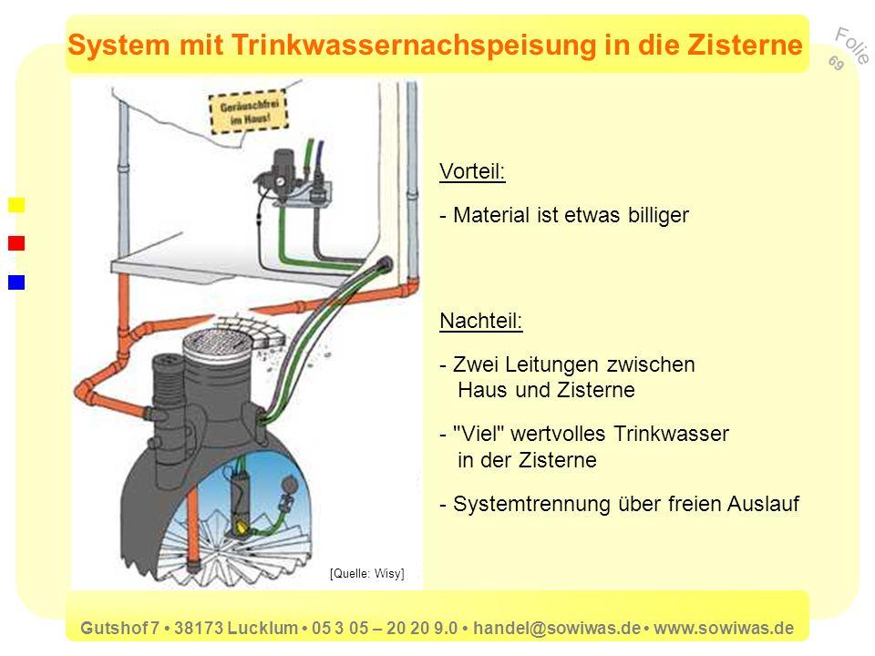 System mit Trinkwassernachspeisung in die Zisterne