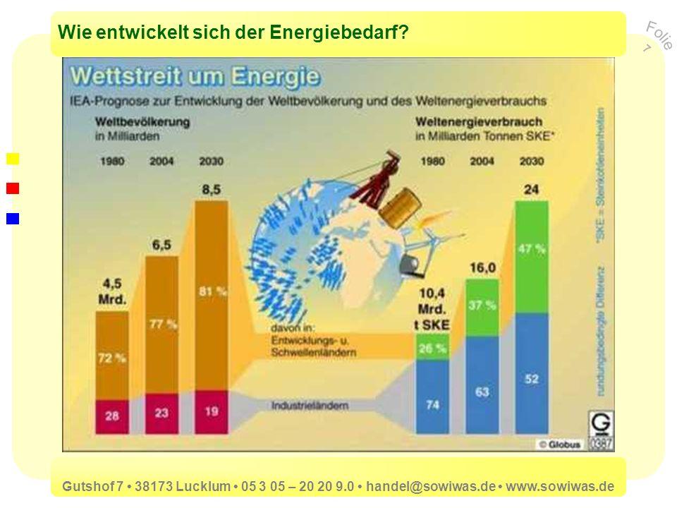 Wie entwickelt sich der Energiebedarf