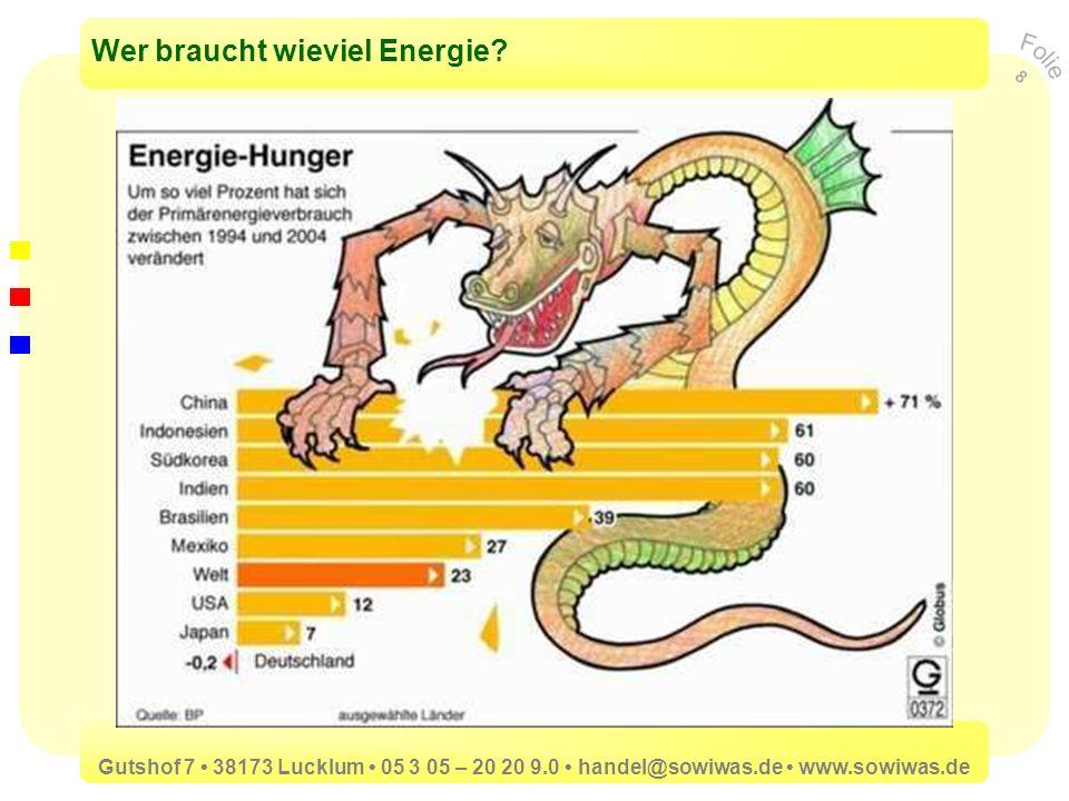 Wer braucht wieviel Energie