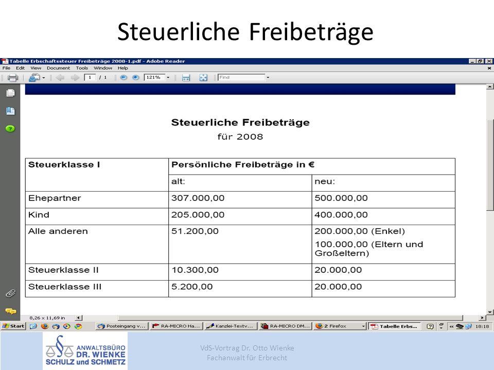 Steuerliche Freibeträge