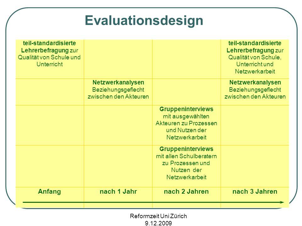 Evaluationsdesign Anfang nach 1 Jahr nach 2 Jahren nach 3 Jahren