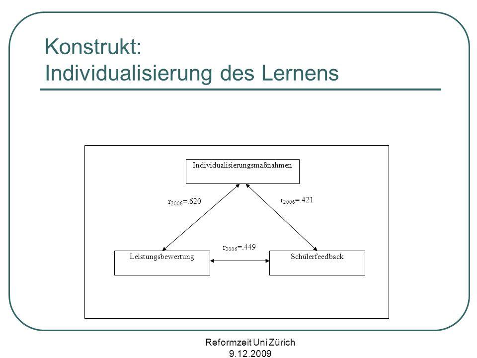 Konstrukt: Individualisierung des Lernens
