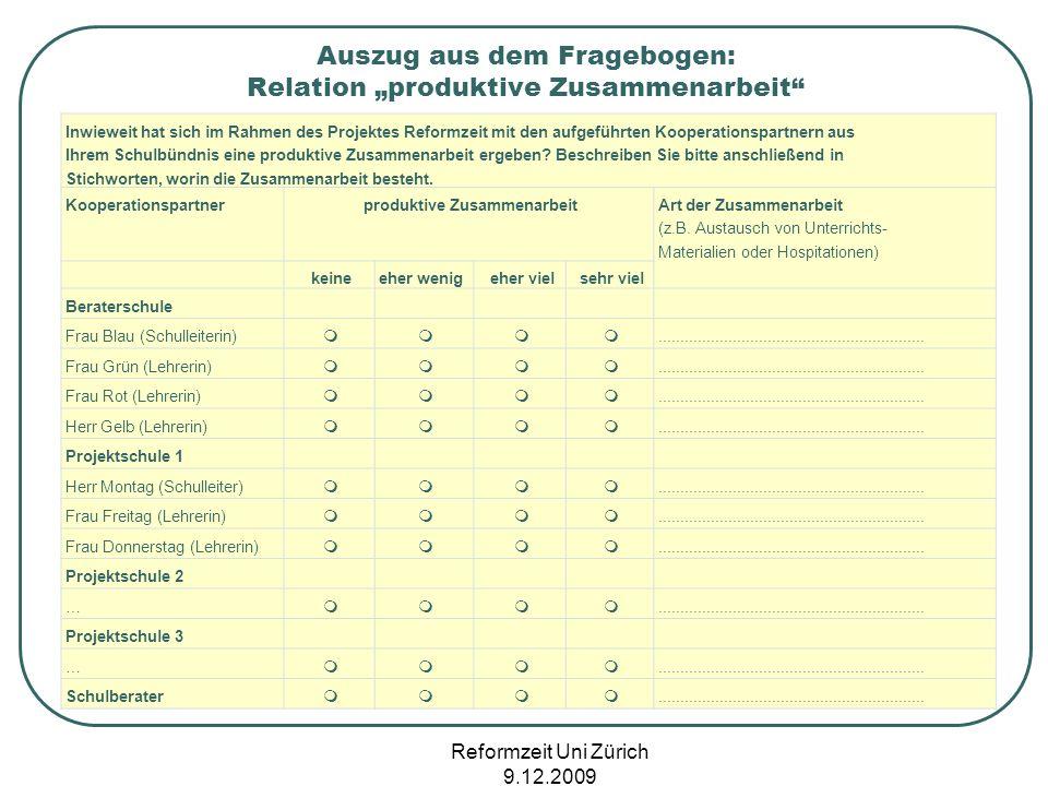 """Auszug aus dem Fragebogen: Relation """"produktive Zusammenarbeit"""