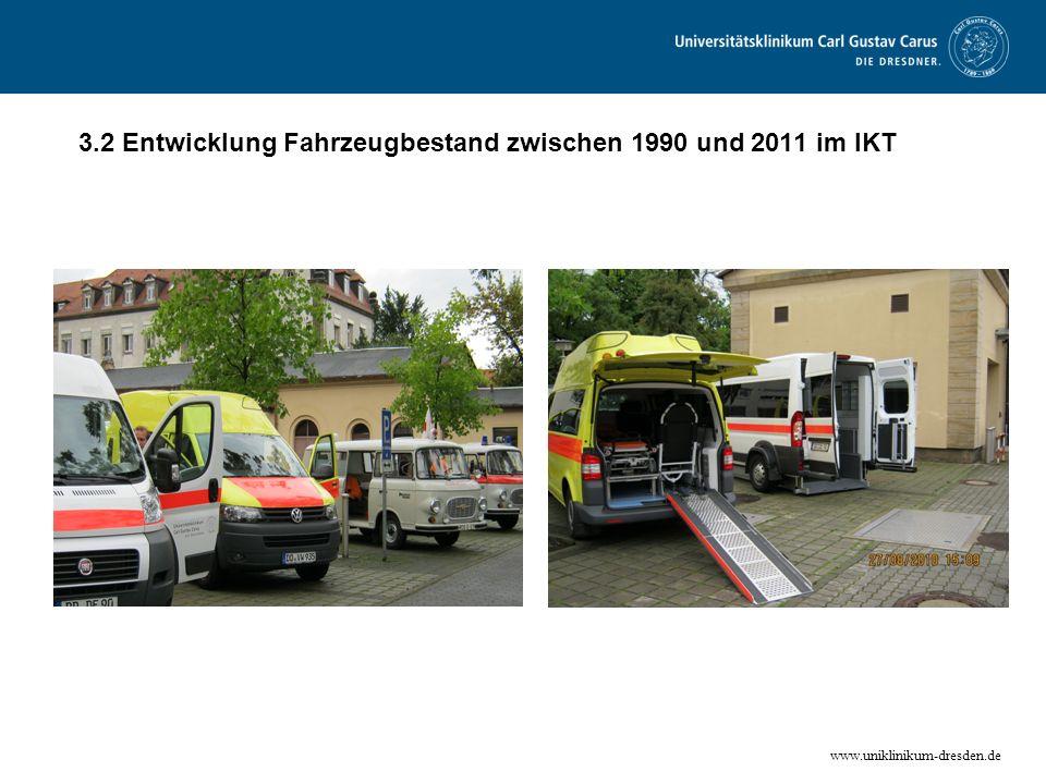 3.2 Entwicklung Fahrzeugbestand zwischen 1990 und 2011 im IKT