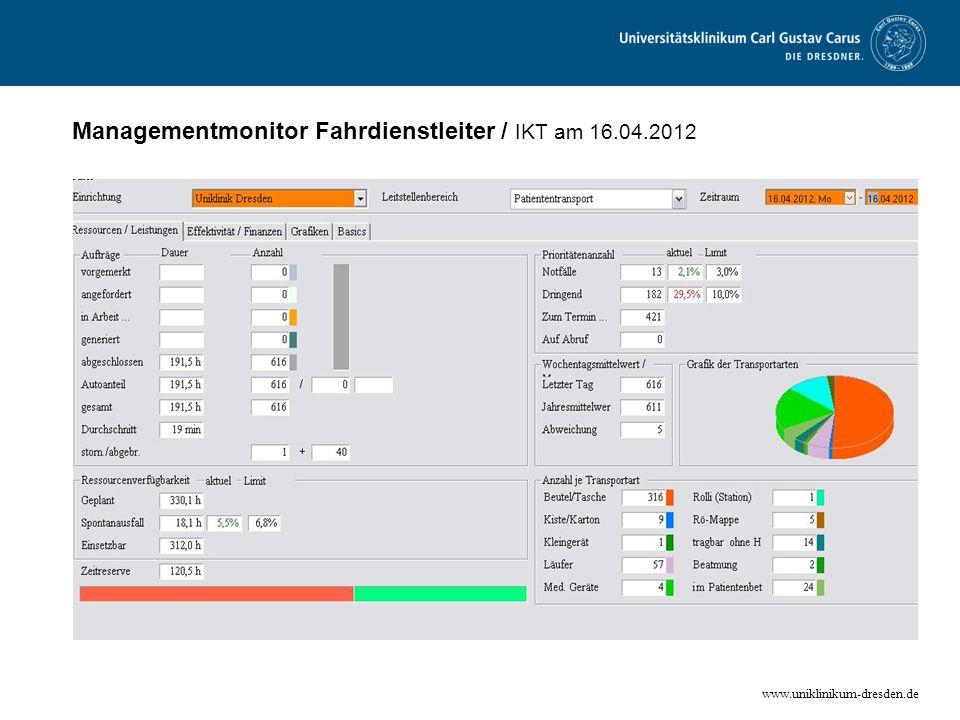 Managementmonitor Fahrdienstleiter / IKT am 16.04.2012