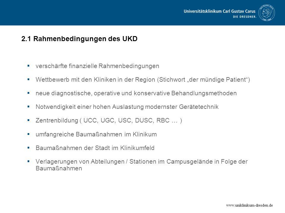 2.1 Rahmenbedingungen des UKD