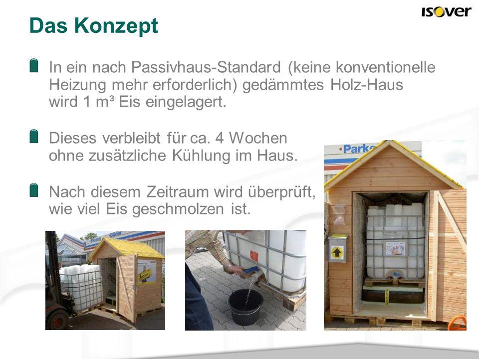 Das Konzept In ein nach Passivhaus-Standard (keine konventionelle Heizung mehr erforderlich) gedämmtes Holz-Haus wird 1 m³ Eis eingelagert.