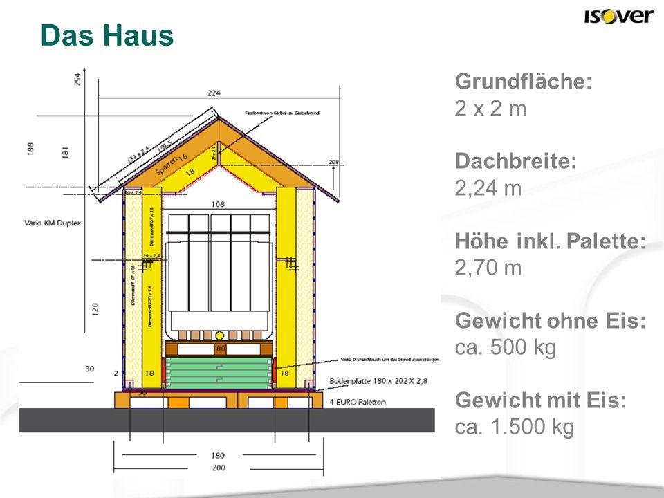 Das Haus Grundfläche: 2 x 2 m Dachbreite: 2,24 m Höhe inkl. Palette: