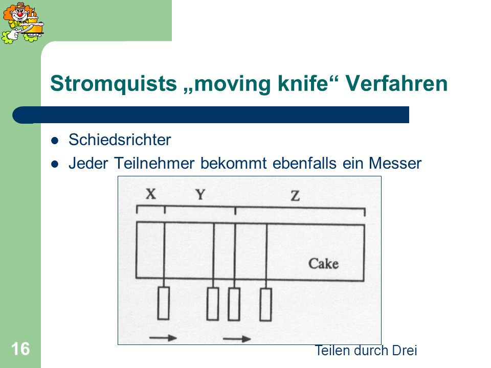 "Stromquists ""moving knife Verfahren"