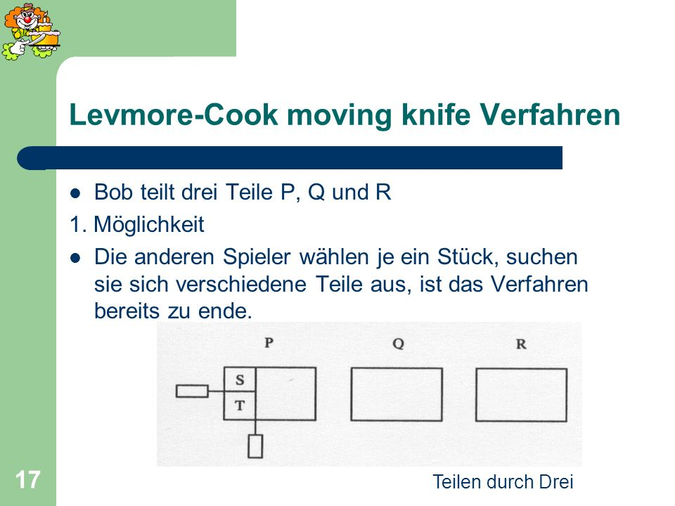 Levmore-Cook moving knife Verfahren