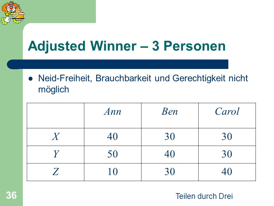 Adjusted Winner – 3 Personen