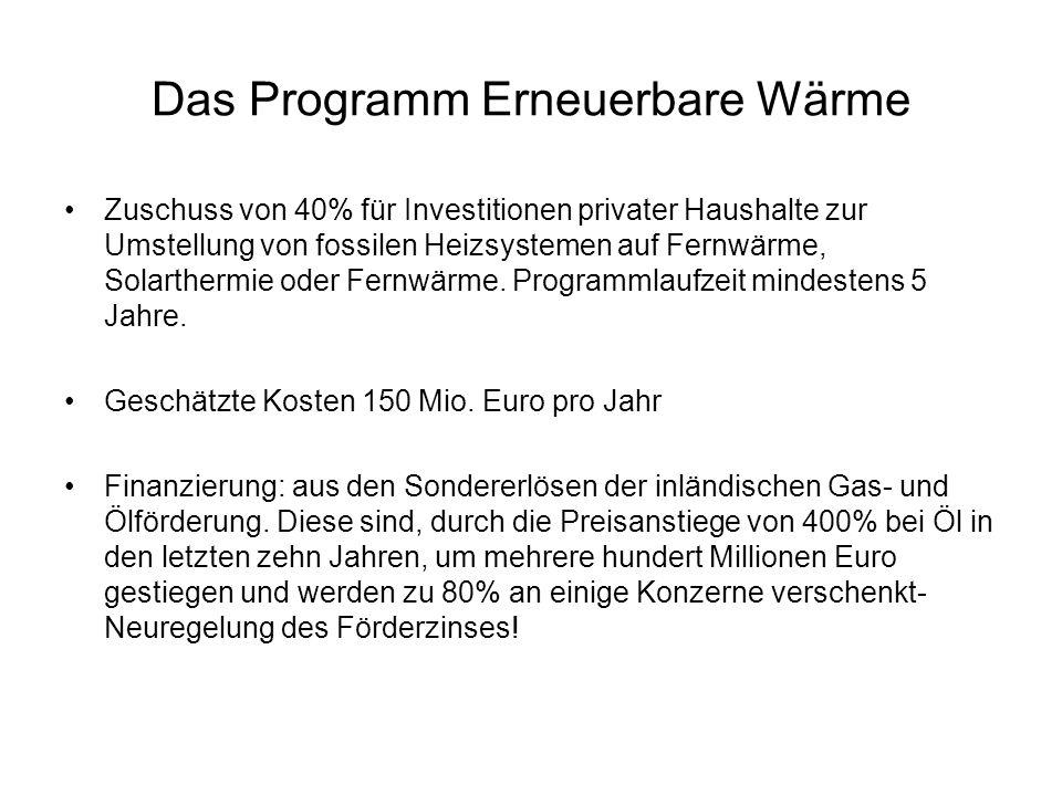 Das Programm Erneuerbare Wärme