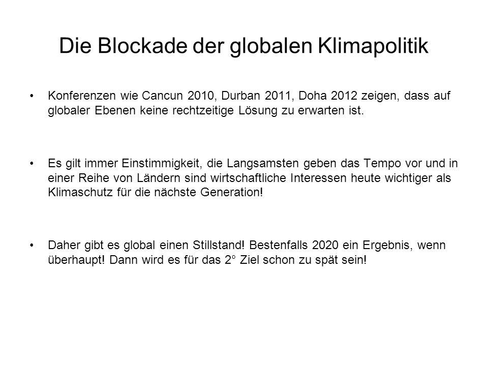 Die Blockade der globalen Klimapolitik