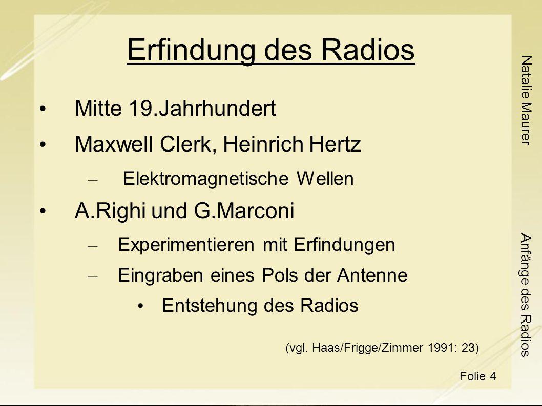 Erfindung des Radios Mitte 19.Jahrhundert