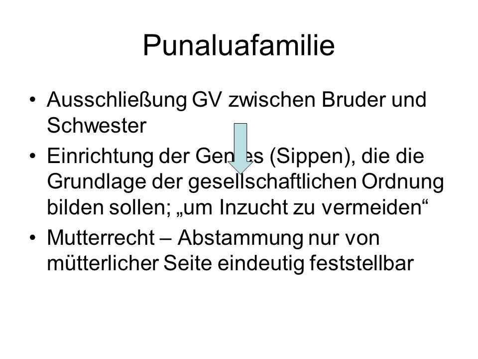 Punaluafamilie Ausschließung GV zwischen Bruder und Schwester