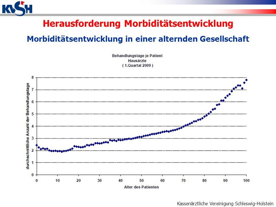 Morbiditätsentwicklung in einer alternden Gesellschaft