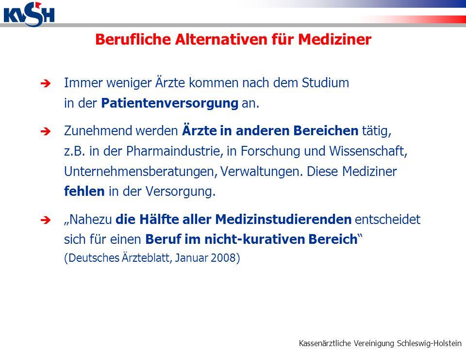 Berufliche Alternativen für Mediziner