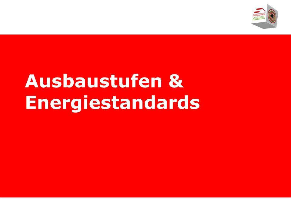 Ausbaustufen & Energiestandards