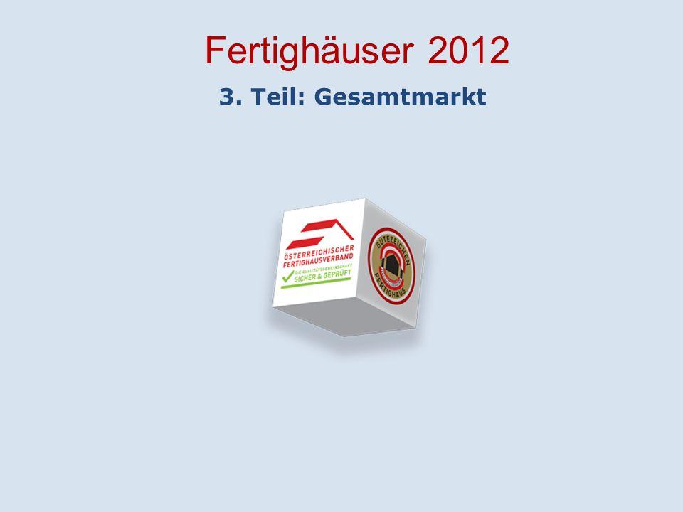 Fertighäuser 2012 3. Teil: Gesamtmarkt