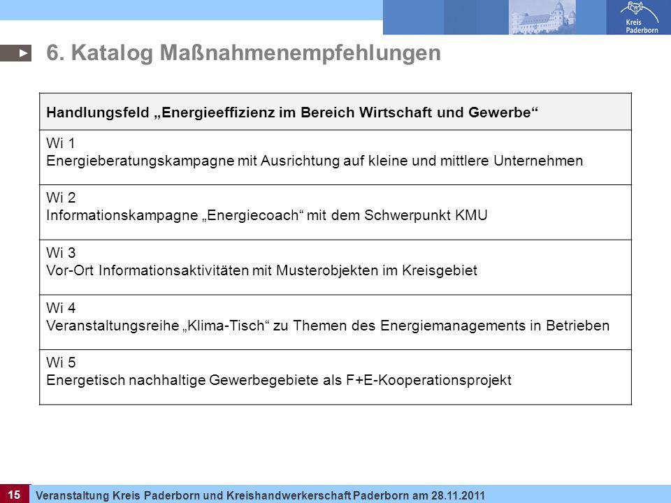 6. Katalog Maßnahmenempfehlungen