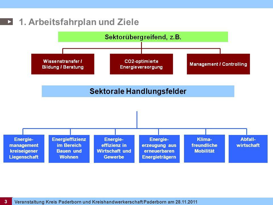 1. Arbeitsfahrplan und Ziele