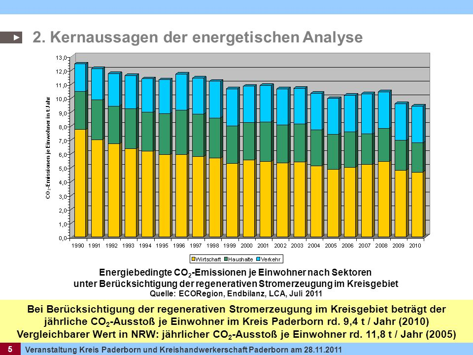 2. Kernaussagen der energetischen Analyse
