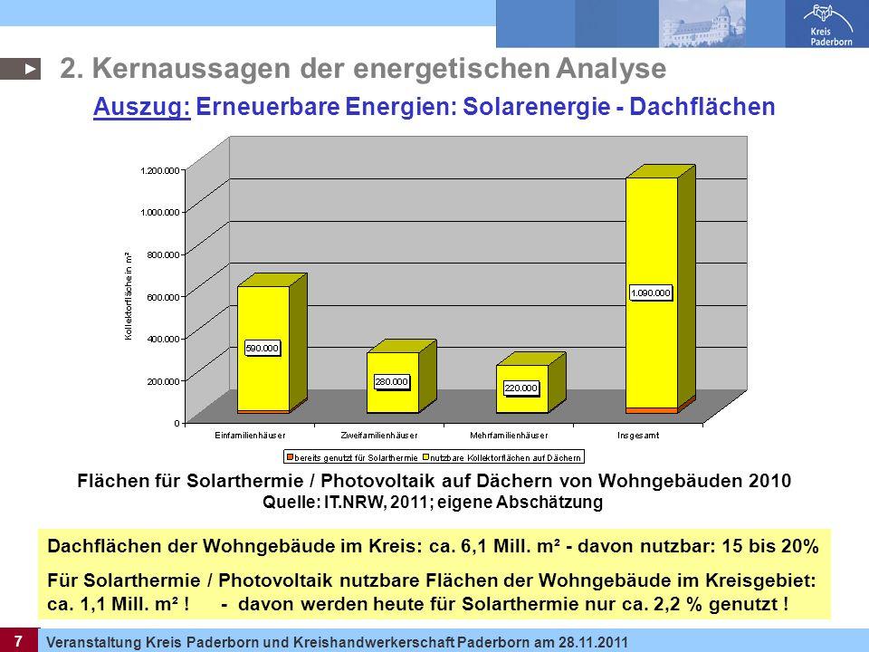 Auszug: Erneuerbare Energien: Solarenergie - Dachflächen