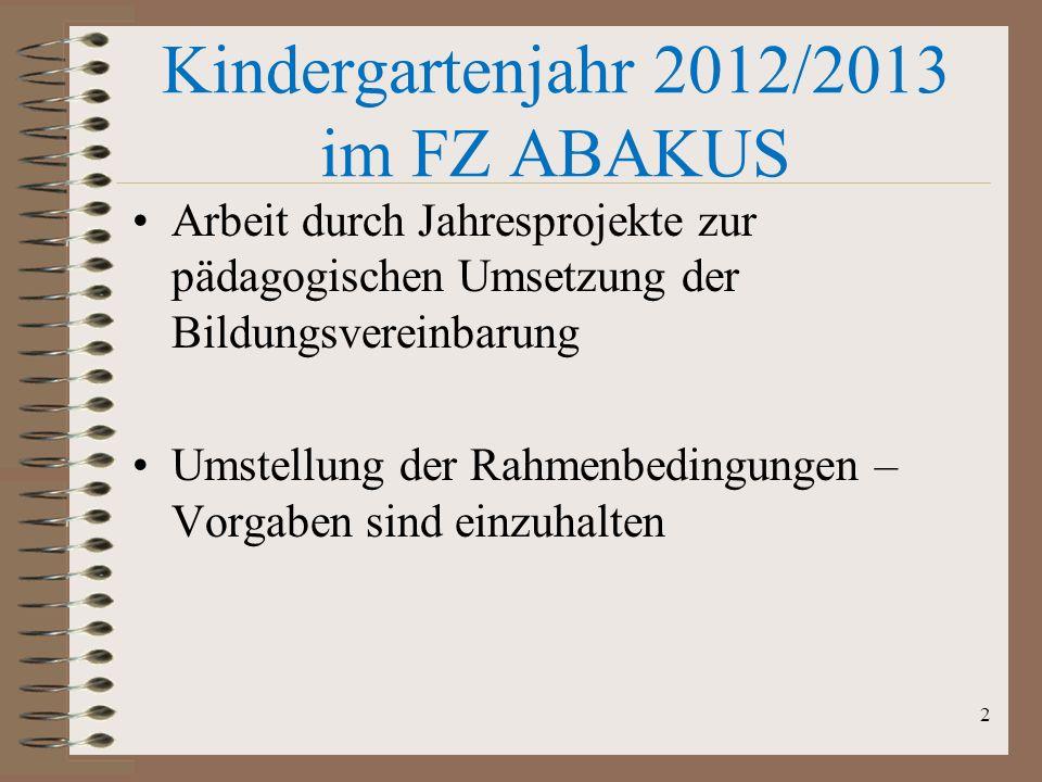Kindergartenjahr 2012/2013 im FZ ABAKUS