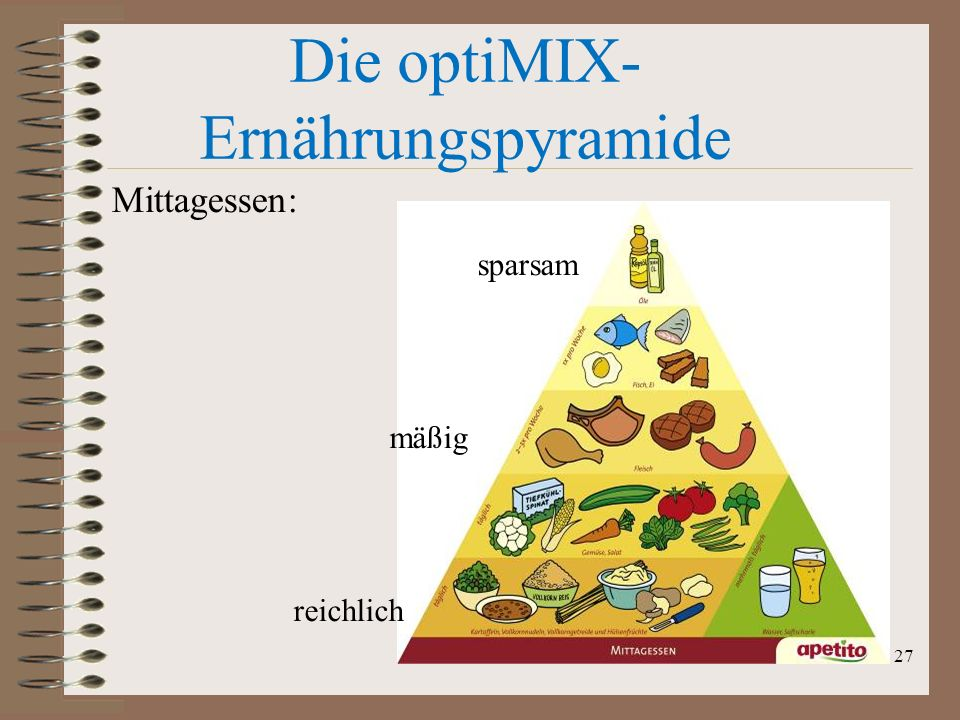 Die optiMIX- Ernährungspyramide