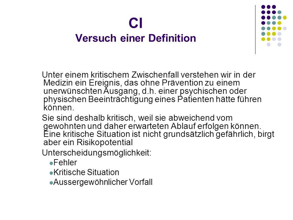 CI Versuch einer Definition