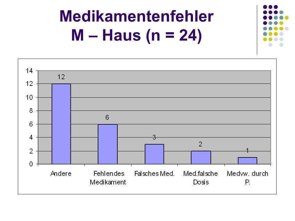 Medikamentenfehler M – Haus (n = 24)