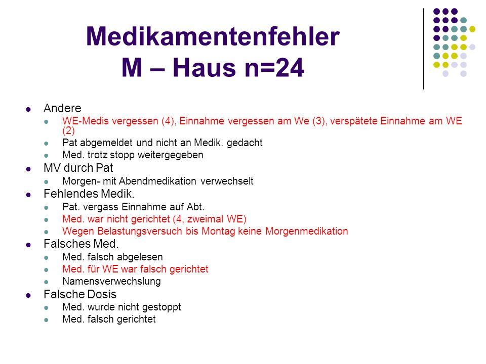 Medikamentenfehler M – Haus n=24