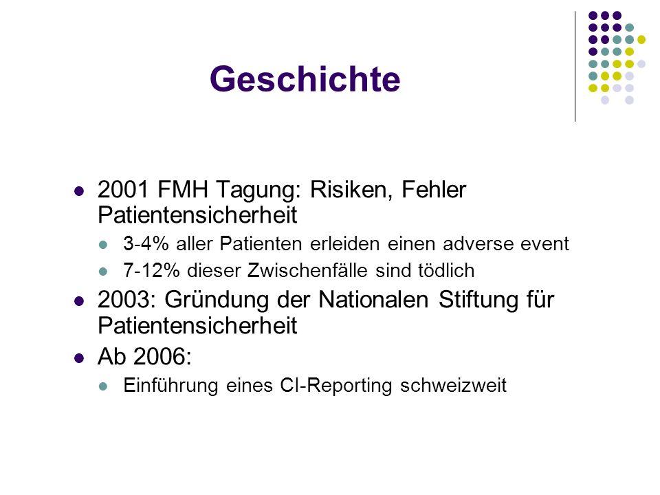 Geschichte 2001 FMH Tagung: Risiken, Fehler Patientensicherheit