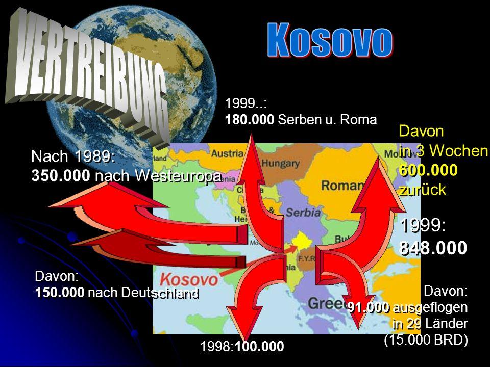 Kosovo VERTREIBUNG 1999: 848.000 Davon in 3 Wochen 600.000 zurück